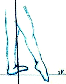 Description: Description: toe point - balance on standing foot and point other foot